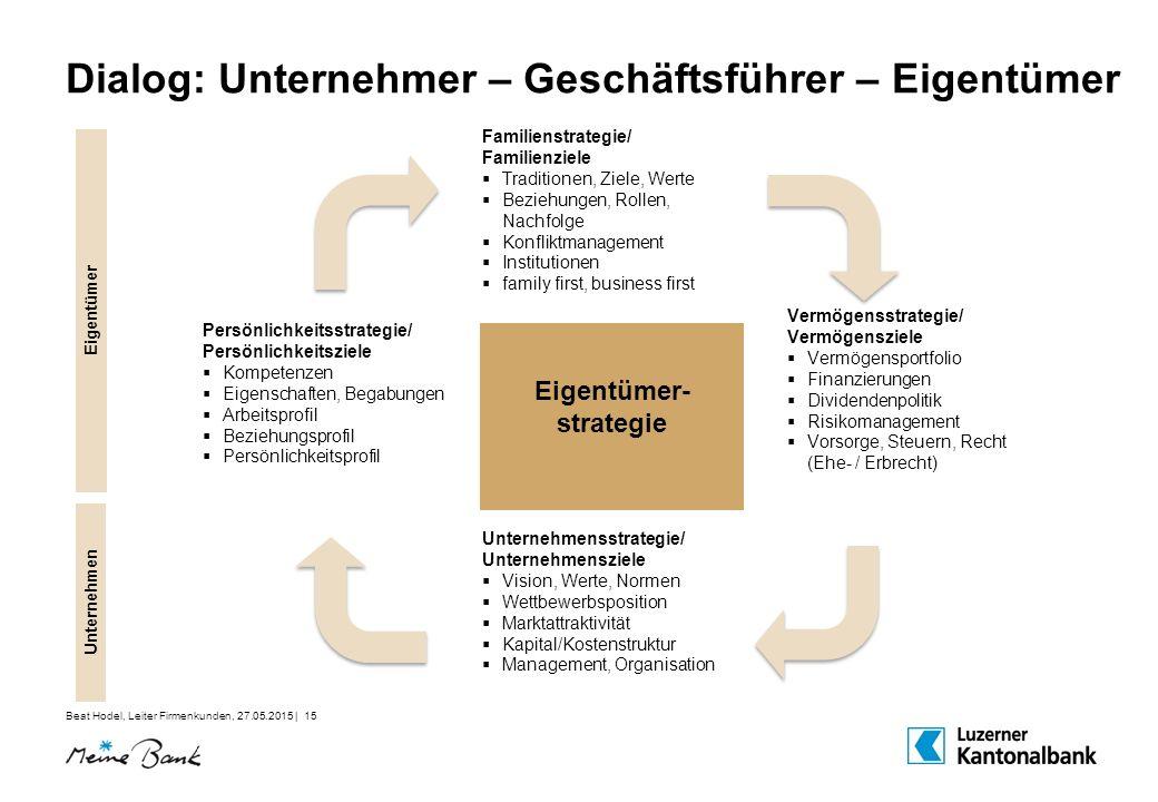 Beat Hodel, Leiter Firmenkunden, 27.05.2015 | 15 Dialog: Unternehmer – Geschäftsführer – Eigentümer Familienstrategie/ Familienziele  Traditionen, Zi
