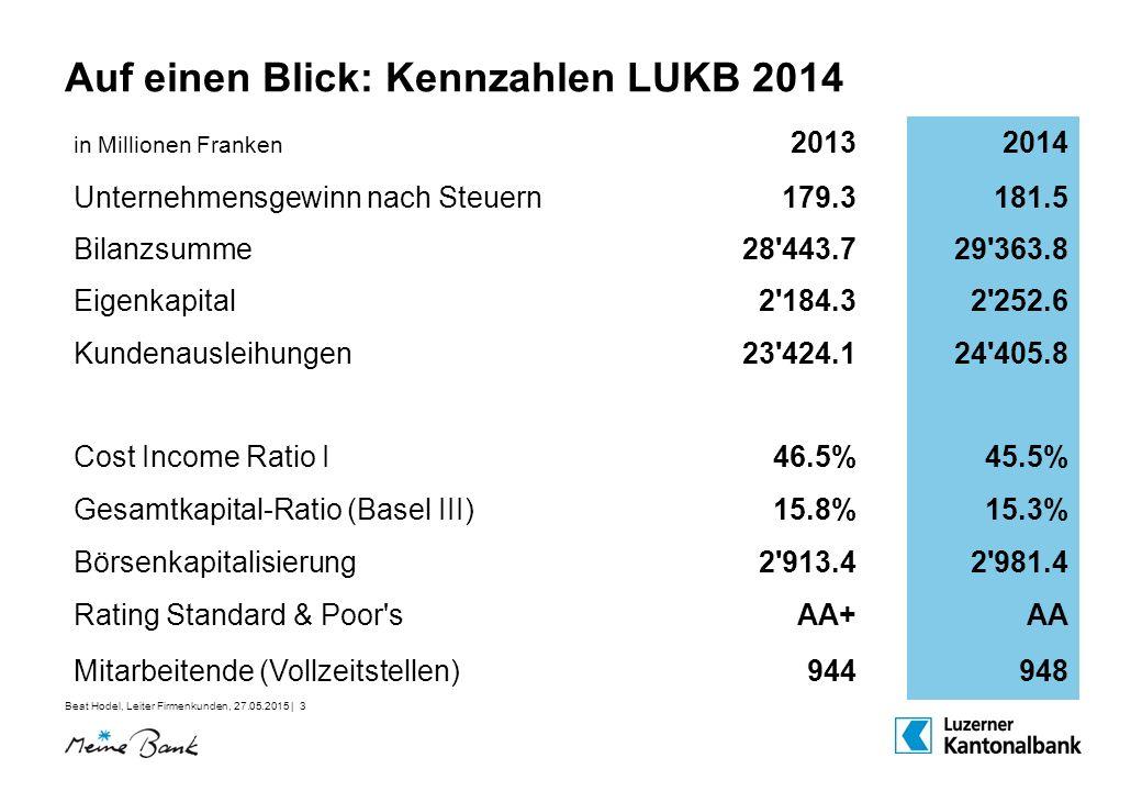 Beat Hodel, Leiter Firmenkunden, 27.05.2015 | 3 Auf einen Blick: Kennzahlen LUKB 2014 in Millionen Franken 20132014 Unternehmensgewinn nach Steuern179