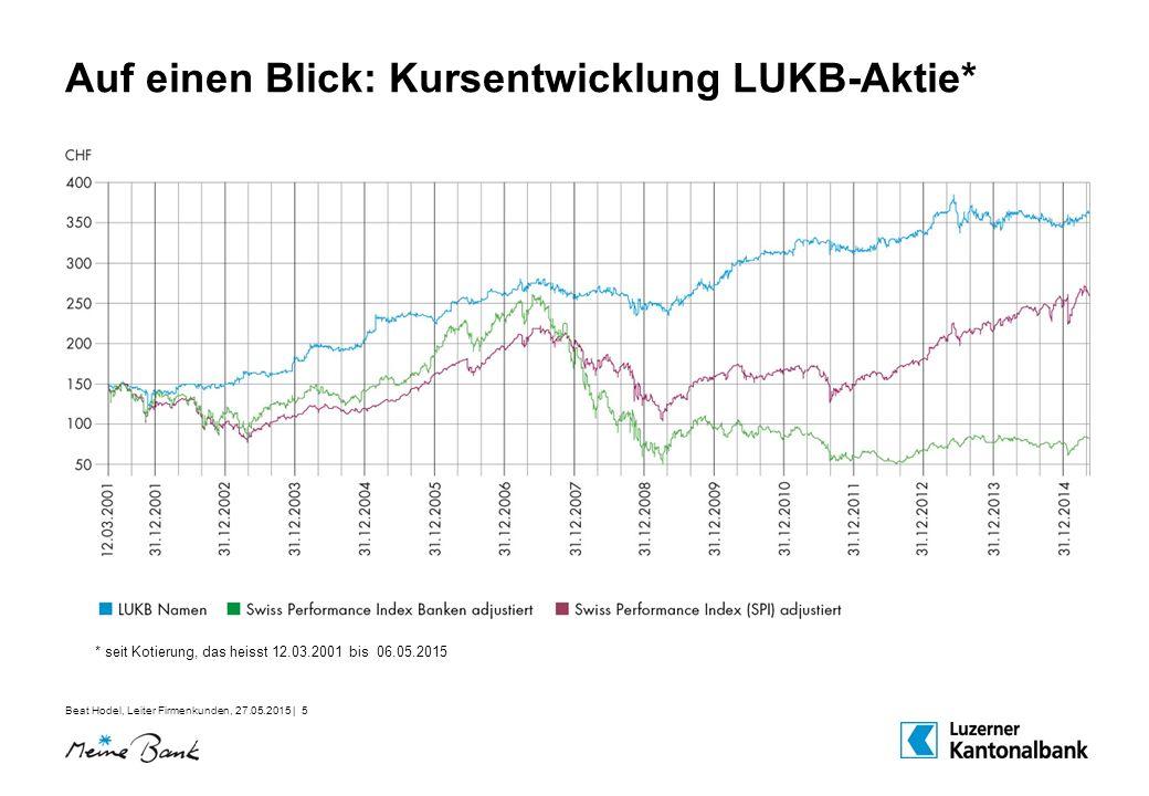 Beat Hodel, Leiter Firmenkunden, 27.05.2015 | 5 Auf einen Blick: Kursentwicklung LUKB-Aktie* * seit Kotierung, das heisst 12.03.2001 bis 06.05.2015
