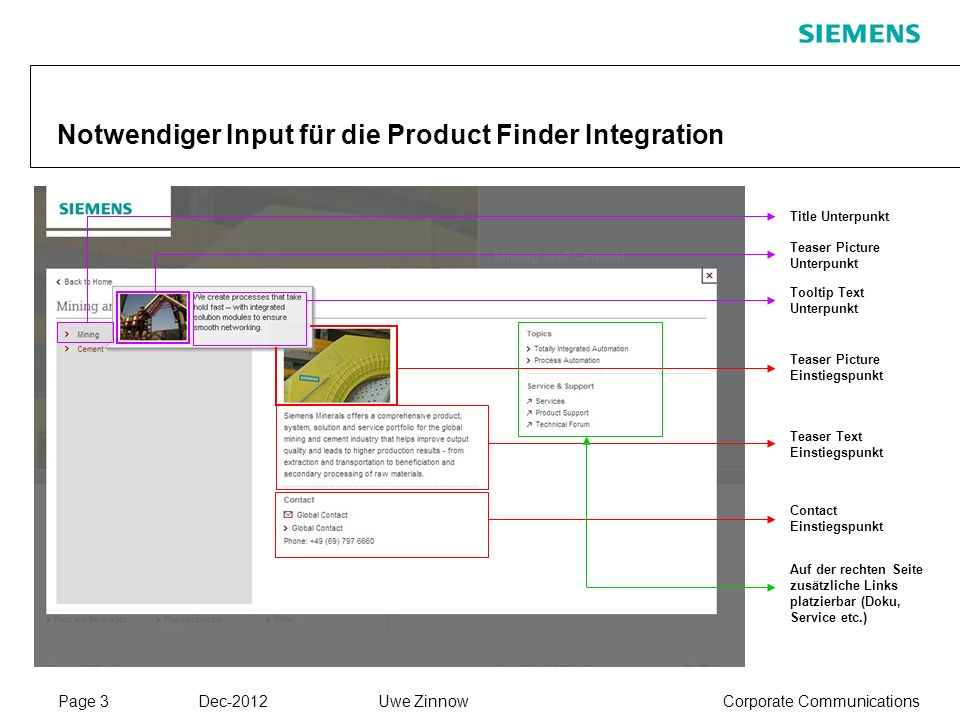 Page 4 Dec-2012 Corporate CommunicationsUwe Zinnow Notwendiger Input für die Product Finder Integration Für alle Einstiegspunkte : Title in englisch und deutsch Description Homepage in englisch und deutsch (jeweils max.