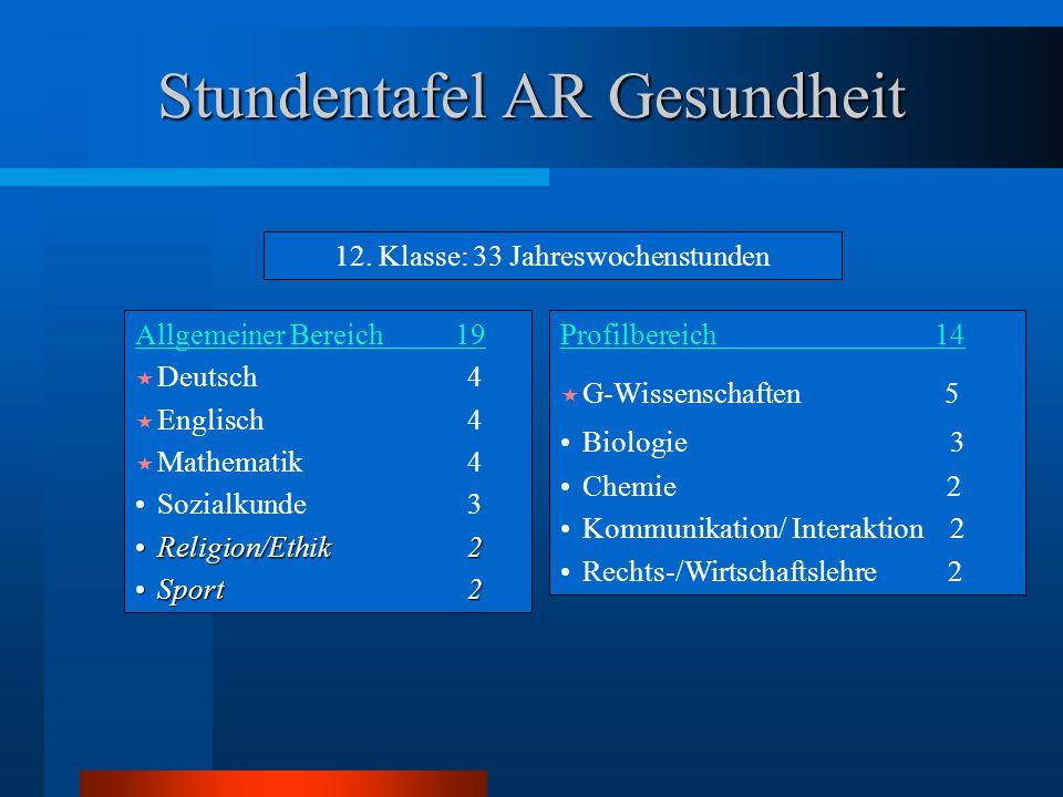 Stundentafel AR Gesundheit Allgemeiner Bereich 19  Deutsch4  Englisch4  Mathematik4 Sozialkunde3 Religion/Ethik2Religion/Ethik2 Sport2Sport2 Profil