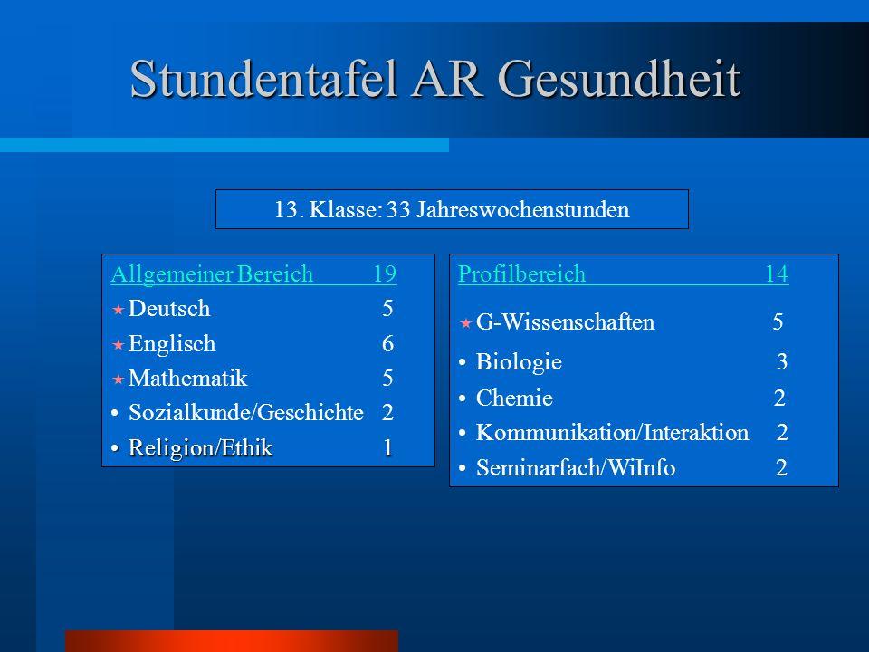 Stundentafel AR Gesundheit Allgemeiner Bereich 19  Deutsch5  Englisch6  Mathematik5 Sozialkunde/Geschichte2 Religion/Ethik1Religion/Ethik1 Profilbe