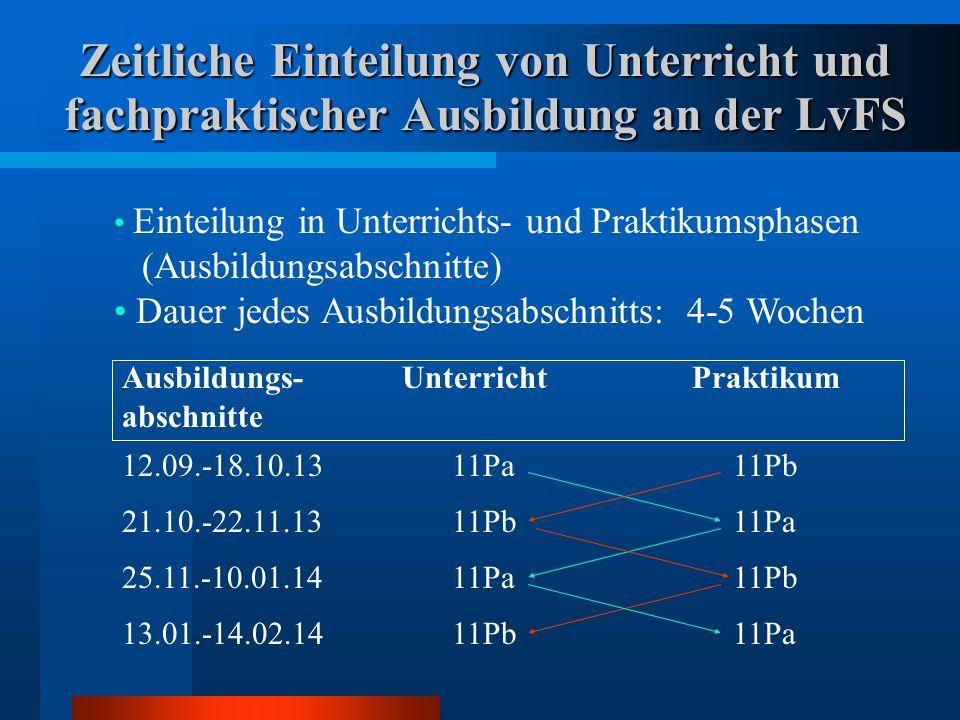 Zeitliche Einteilung von Unterricht und fachpraktischer Ausbildung an der LvFS Ausbildungs- UnterrichtPraktikum abschnitte 12.09.-18.10.1311Pa11Pb 21.