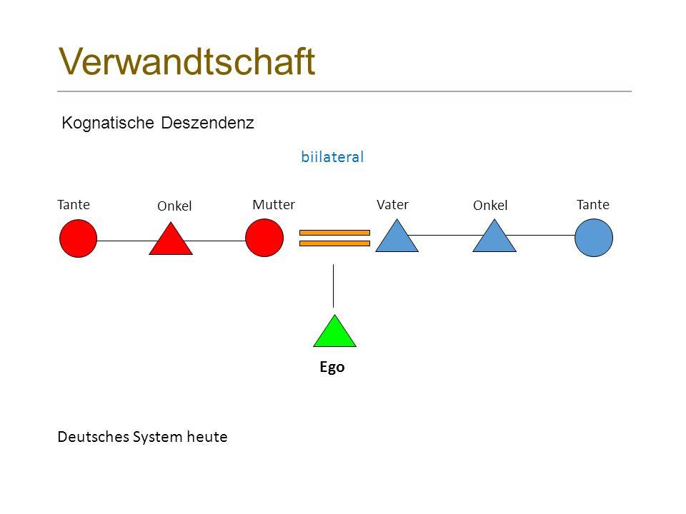 Verwandtschaft Mutter Onkel TanteVater Ego Onkel Tante Kognatische Deszendenz Deutsches System heute biilateral