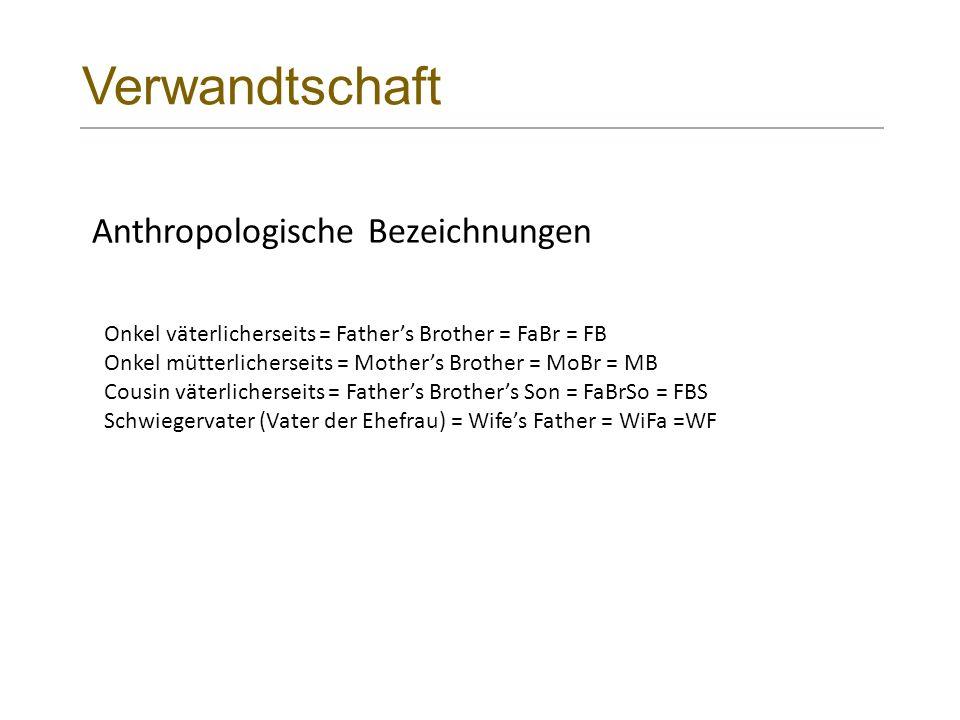 Verwandtschaft Anthropologische Bezeichnungen Onkel väterlicherseits = Father's Brother = FaBr = FB Onkel mütterlicherseits = Mother's Brother = MoBr = MB Cousin väterlicherseits = Father's Brother's Son = FaBrSo = FBS Schwiegervater (Vater der Ehefrau) = Wife's Father = WiFa =WF
