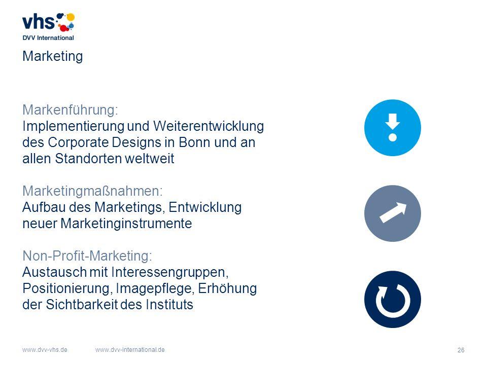 26 www.dvv-vhs.dewww.dvv-international.de Marketing Markenführung: Implementierung und Weiterentwicklung des Corporate Designs in Bonn und an allen Standorten weltweit Marketingmaßnahmen: Aufbau des Marketings, Entwicklung neuer Marketinginstrumente Non-Profit-Marketing: Austausch mit Interessengruppen, Positionierung, Imagepflege, Erhöhung der Sichtbarkeit des Instituts