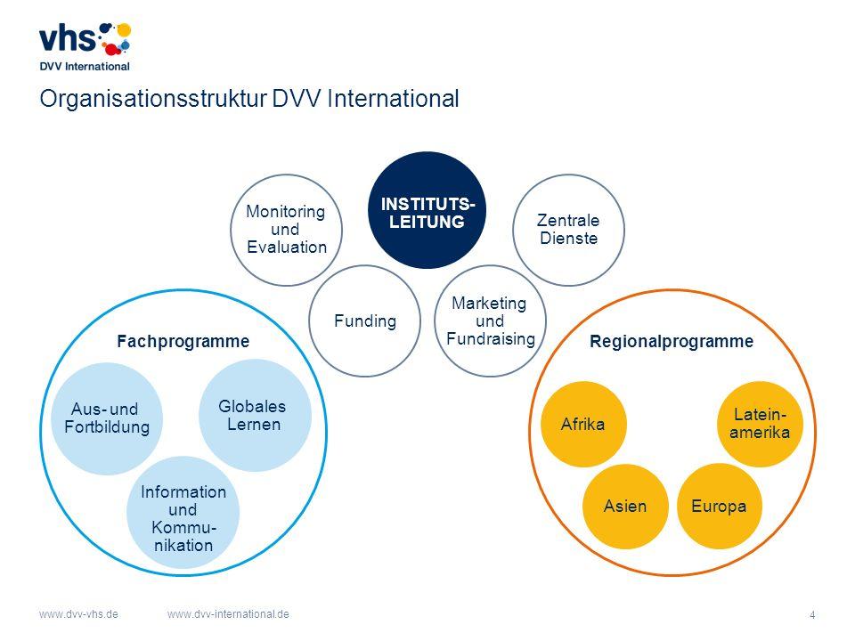4 www.dvv-vhs.dewww.dvv-international.de Fachprogramme Regionalprogramme Organisationsstruktur DVV International INSTITUTS- LEITUNG Aus- und Fortbildung Afrika Asien Globales Lernen Latein- amerika Europa Information und Kommu- nikation Monitoring und Evaluation Zentrale Dienste Funding Marketing und Fundraising