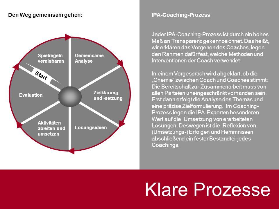 Klare Prozesse IPA-Coaching-Prozess Jeder IPA-Coaching-Prozess ist durch ein hohes Maß an Transparenz gekennzeichnet. Das heißt, wir erklären das Vorg