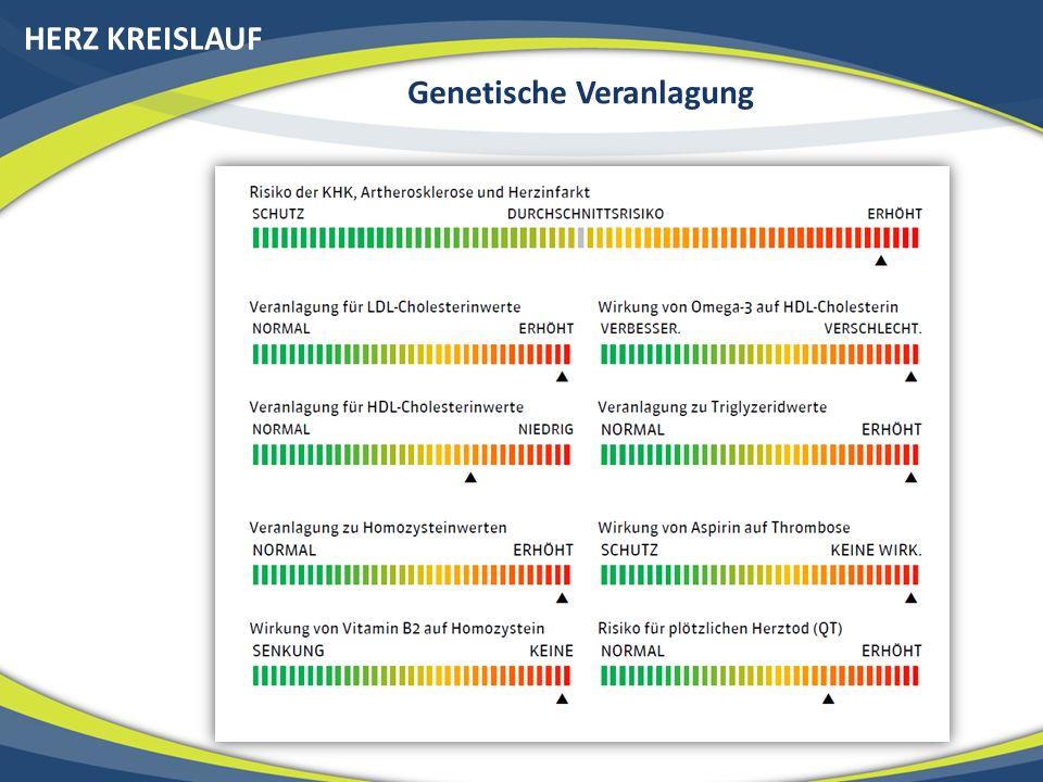 HERZ KREISLAUF Genetische Veranlagung