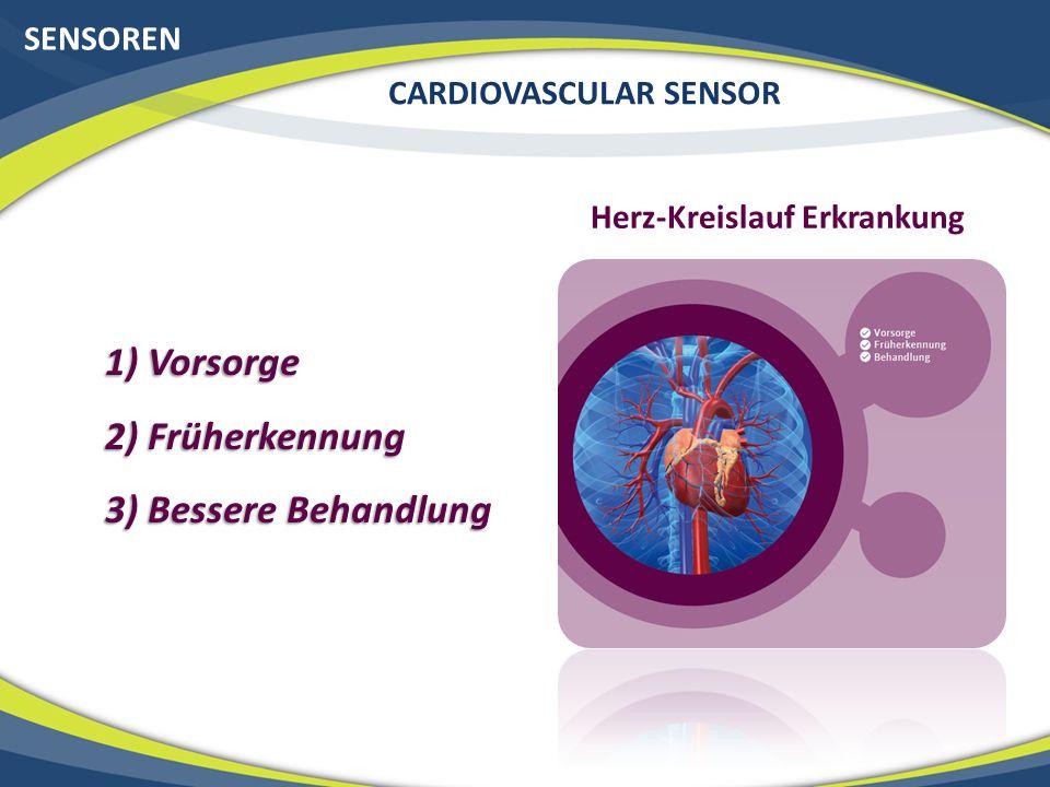 SENSOREN CARDIOVASCULAR SENSOR Herz-Kreislauf Erkrankung 1) Vorsorge 2) Früherkennung 3) Bessere Behandlung