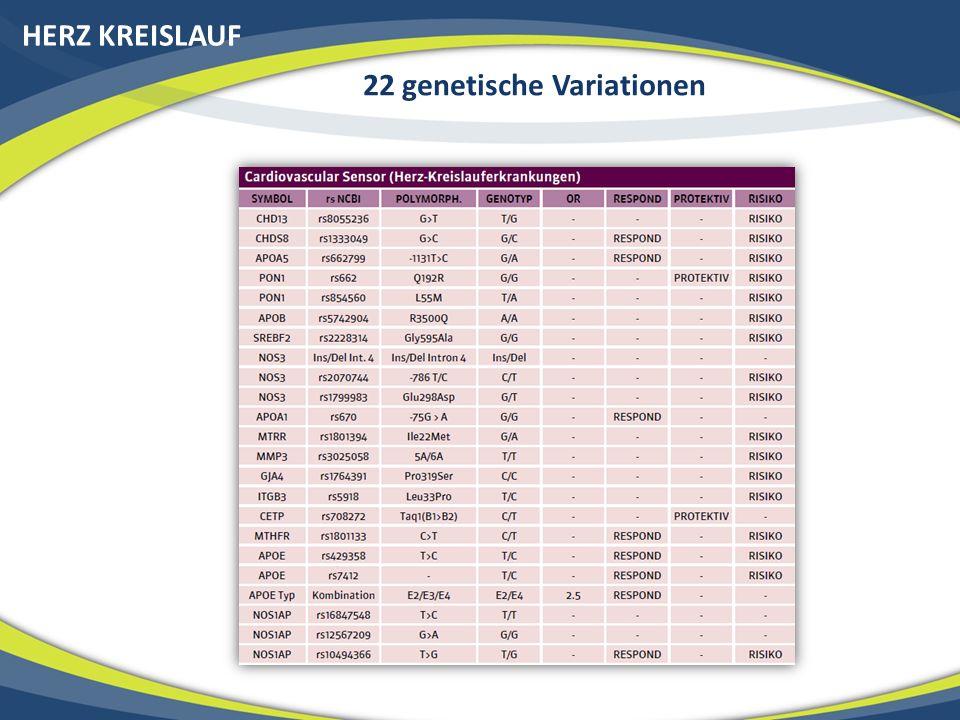 22 genetische Variationen HERZ KREISLAUF
