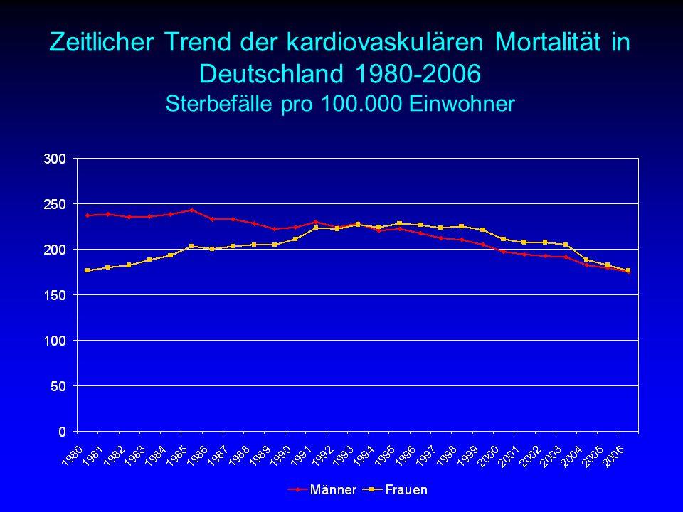 Primäre Prävention der KHK bei Frauen durch Ernährung und Lebensstil (2) Frauen mit niedrigem Risikoverhalten Nicht-Rauchen BMI < 25 kg/m 2 Moderate bis ausgeprägte körperliche Aktivität  30 Minuten/Tag Gehörten zu den oberen 40% der Kohorte bezüglich hoher Aufnahme von Ballaststoffen, n–3 Fettsäuren aus Meeresfisch, Folat, hohe P/S Ratio, geringer Anteil an Trans- Fettsäuren und geringe glykämische Belastung Alkohol  5 g/Tag Quelle: Stampfer MJ et al.