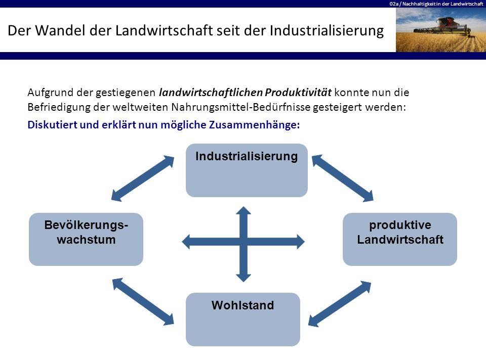 02a / Nachhaltigkeit in der Landwirtschaft Der Wandel der Landwirtschaft seit der Industrialisierung Aufgrund der gestiegenen landwirtschaftlichen Pro