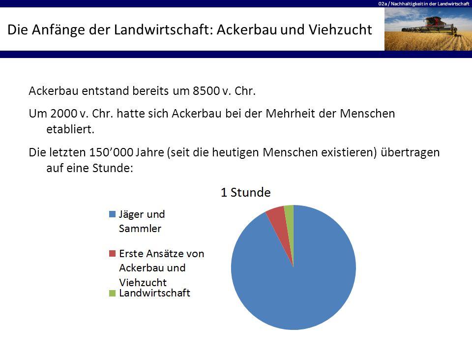 02a / Nachhaltigkeit in der Landwirtschaft Die Anfänge der Landwirtschaft: Ackerbau und Viehzucht Ackerbau entstand bereits um 8500 v. Chr. Um 2000 v.