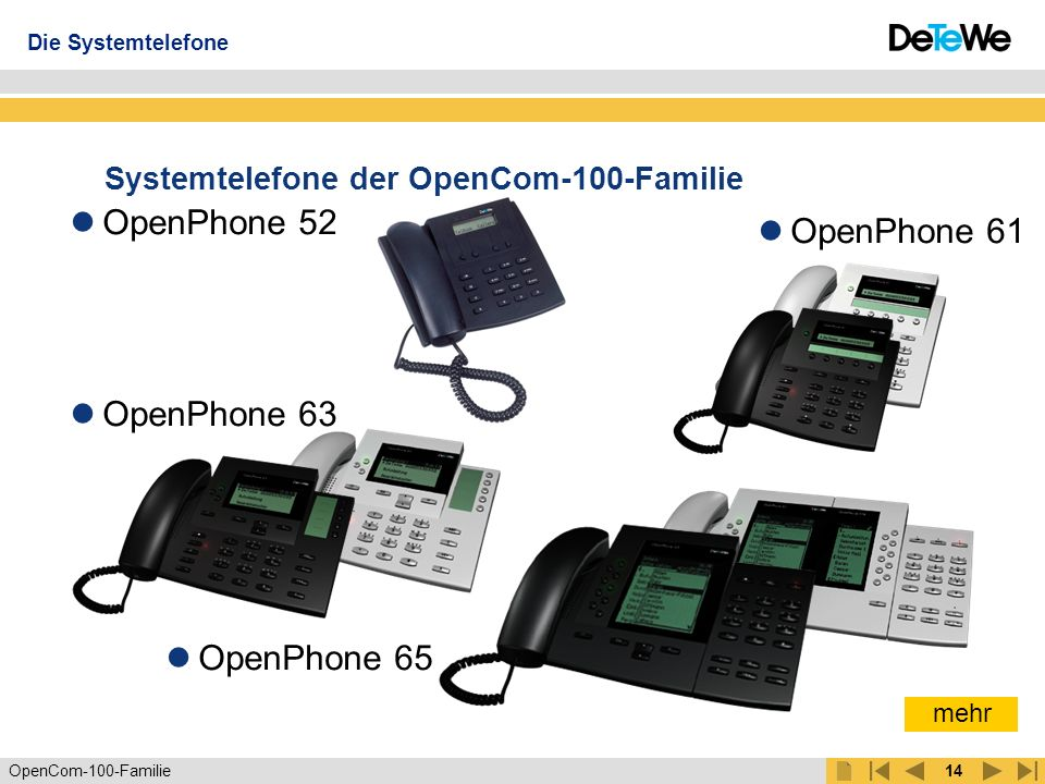 OpenCom-100-Familie13 Systemtelefone OpenCTI 50 OpenVoice 200 Die ITK-Systeme Mobilität durch DECT Highlights + N E U + OpenCom 130 modular + N E U + Internet Access Router