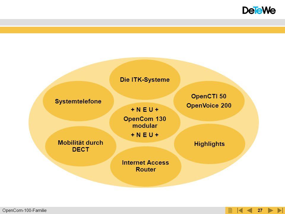 OpenCom-100-Familie26 Router Funktionen DHCP-Server (dynamische und statische Adressvergabe) DNS (100 Einträge) eMail-Notification LAN-to-LAN Support NAT (für ISP abschaltbar und bei LAN-LAN einschaltbar) PPP over Ethernet (PPPoE) RAS-Firewall mit CLID, PAP, CHAP, Callback Remote Accesss Service (RAS) für bis zu 8 gleichzeitige Verbindungen Remote-Konfiguration TCP/IP-Router für ISDN und xDSL Gebührenlimit je Monat für ISP-Verbinung einstellbar Statisches und dynamisches Routing Der Internet-Access-Router