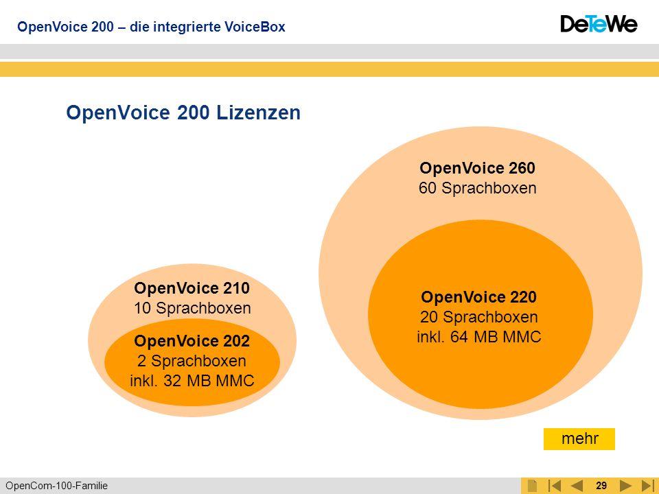 OpenCom-100-Familie28 OpenVoice 200 OpenVoice 200 – integrierte VoiceMail OpenVoice 200 – die integrierte VoiceBox