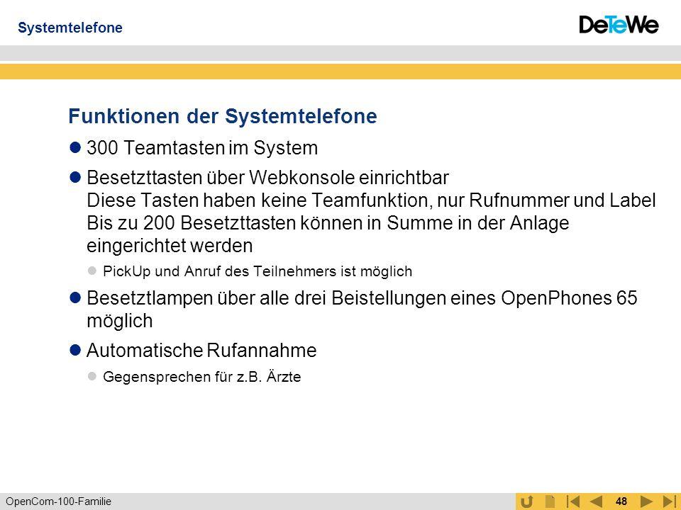 OpenCom-100-Familie47 a/b-Adapter a/bU PN a/b Systemtelefone