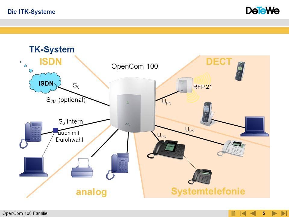 OpenCom-100-Familie4 Konvergentes ITK-System TK Telefonie, ISDN, DECT, Sprache IT Router, LAN, DSL, Netzwerk, Windows, Linux, MacOs Unified Messaging Computer Telephony TAPI Gesprächs- datenaus- wertung Voice Mail Die ITK-Systeme