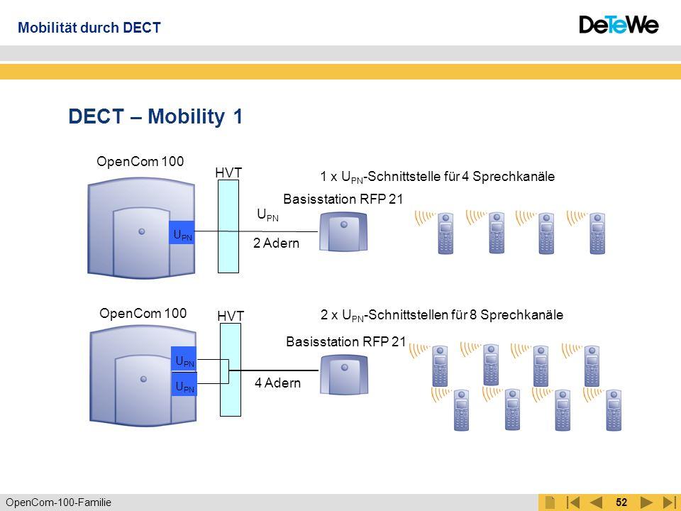 OpenCom-100-Familie51 Schnurloses Systemtelefon OpenPhone 25 Vibrationsmelder Headset anschließbar V.24-Schnittstelle für Datenübertragung: schnurloses Surfen und gleichzeitige Telefonie Freisprecheinrichtung Anzeige der Uhrzeit eMail-Notification Mobilität durch DECT
