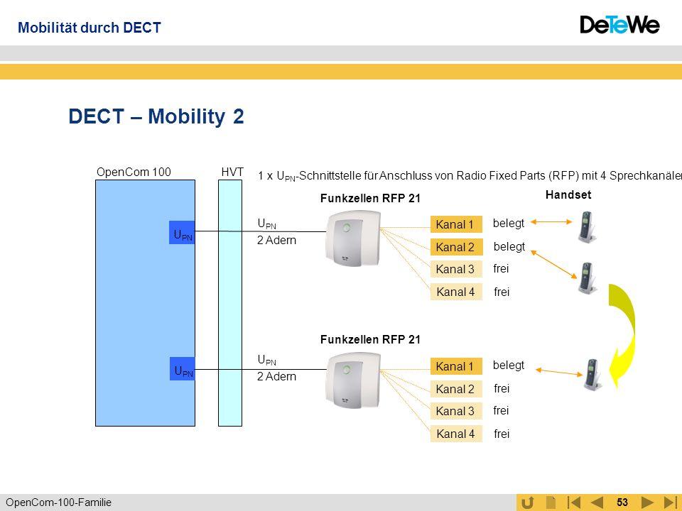 OpenCom-100-Familie52 DECT – Mobility 1 Mobilität durch DECT OpenCom 100 HVT 1 x U PN -Schnittstelle für 4 Sprechkanäle Basisstation RFP 21 U PN 2 Adern 2 x U PN -Schnittstellen für 8 Sprechkanäle 4 Adern OpenCom 100 HVT U PN Basisstation RFP 21
