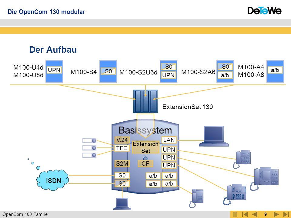 OpenCom-100-Familie8 Das Software-Release zur OpenCom 130 Die Funktionen erhalten auch die OpenCom-100- Classic-Modelle mit dem Release 5.0 OpenAttendant 205 (Auto Attendant) 5 eigene parallele Systeme Sprachdaten vom PC ladbar Größe der Sprachdateien nur durch Speicherplatz der Speicherkarte begrenzt OpenCompany 45 (Mehrfirmenvariante) 5 Firmen einstellbar Eigenes Telefonbuch und eigener Abfrageplatz je Firma Zeitsteuerung für 5 Zeitgruppen (Anrufvarianten) Gruppendurchsage MSN-Gruppen einrichtbar CLIR im Telefonbuch Die OpenCom 130 modular