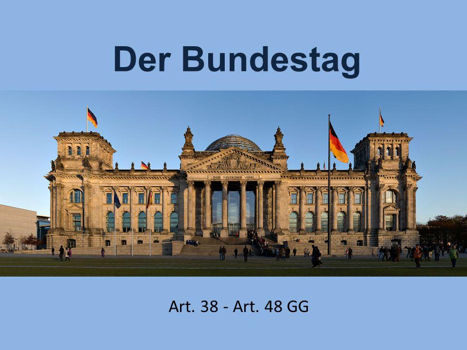 7.Treffen Sitz: Reichstagsgebäude, Berlin BT tritt spätestens am 30.