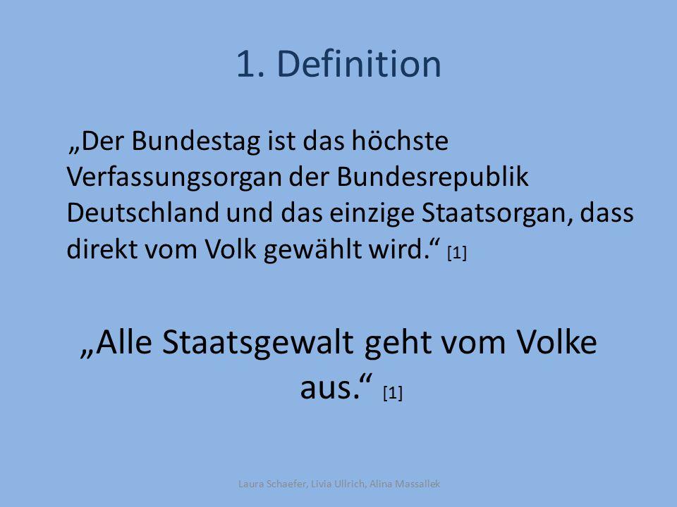 "Quellen 1 ""Deutscher Bundestag Fakten Heft 2 Bild Deckblatt http://www.google.de/imgres?imgurl=http%3A%2F%2Fupload.wikimedia.org%2Fwikipedia%2Fcommons%2F9%2F9f%2FDer_Deutsche_Bundestag_ Plenarsaal-Geb%2525C3%2525A4ude_Reichstagsgeb%2525C3%2525A4ude_Platz_der_Republik_Berlin_- _Foto_2009_Wolfgang_Pehlemann_Steinberg_DSCN9832.jpg&imgrefurl=http%3A%2F%2Fde.wikipedia.org%2Fwiki%2FDeutscher_Bundestag&h=10 00&w=1600&tbnid=YjIAnp7DXuOjjM%3A&zoom=1&docid=VyI_Q5URgA58fM&ei=ruVUVdTxGcOwsAHhmYCoBA&tbm=isch&iact=rc&uact=3&dur=80 42&page=1&start=0&ndsp=18&ved=0CDYQrQMwAA 3 http://www.google.de/imgres?imgurl=http%3A%2F%2Fupload.wikimedia.org%2Fwikipedia%2Fcommons%2F9%2F9f%2FDer_Deutsche_Bundestag_ Plenarsaal-Geb%2525C3%2525A4ude_Reichstagsgeb%2525C3%2525A4ude_Platz_der_Republik_Berlin_- _Foto_2009_Wolfgang_Pehlemann_Steinberg_DSCN9832.jpg&imgrefurl=http%3A%2F%2Fde.wikipedia.org%2Fwiki%2FDeutscher_Bundestag&h=10 00&w=1600&tbnid=YjIAnp7DXuOjjM%3A&zoom=1&docid=VyI_Q5URgA58fM&ei=ruVUVdTxGcOwsAHhmYCoBA&tbm=isch&iact=rc&uact=3&dur=80 42&page=1&start=0&ndsp=18&ved=0CDYQrQMwAA 4 https://www.bundestag.de/bundestag 5 http://de.wikipedia.org/wiki/Pr%C3%A4sident_des_Deutschen_Bundestages#/media/File:Lammert,_Norbert-0829.jpg 6 https://www.bundestag.de/bundestag/praesidium Laura Schaefer, Livia Ullrich, Alina Massallek"