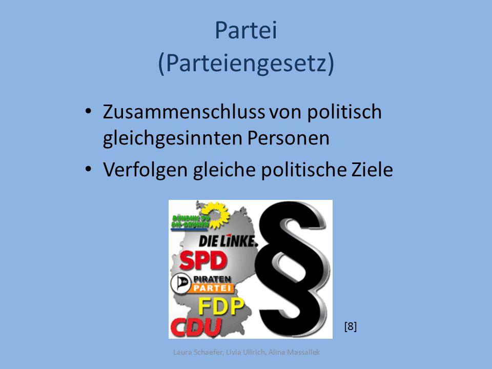 Partei (Parteiengesetz) Zusammenschluss von politisch gleichgesinnten Personen Verfolgen gleiche politische Ziele Laura Schaefer, Livia Ullrich, Alina Massallek [8]