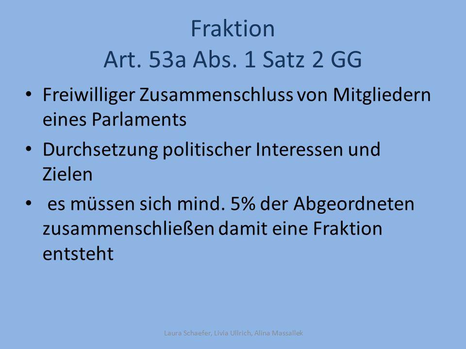 Fraktion Art.53a Abs.