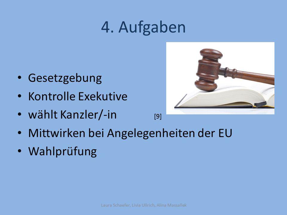 5.Wer ist Oberhaupt Bundestagspräsident Prof. Dr.