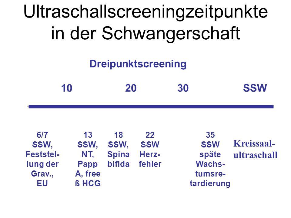Ultraschallscreeningzeitpunkte in der Schwangerschaft 102030 Dreipunktscreening SSW 6/7 SSW, Feststel- lung der Grav., EU 13 SSW, NT, Papp A, free ß H