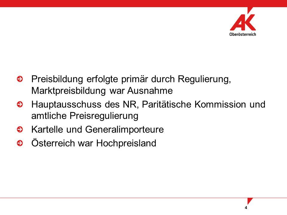 4 Preisbildung erfolgte primär durch Regulierung, Marktpreisbildung war Ausnahme Hauptausschuss des NR, Paritätische Kommission und amtliche Preisregulierung Kartelle und Generalimporteure Österreich war Hochpreisland