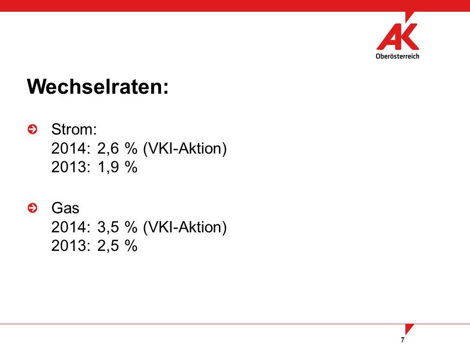 7 Strom: 2014:2,6%(VKI-Aktion) 2013:1,9% Gas 2014:3,5%(VKI-Aktion) 2013:2,5% Wechselraten: