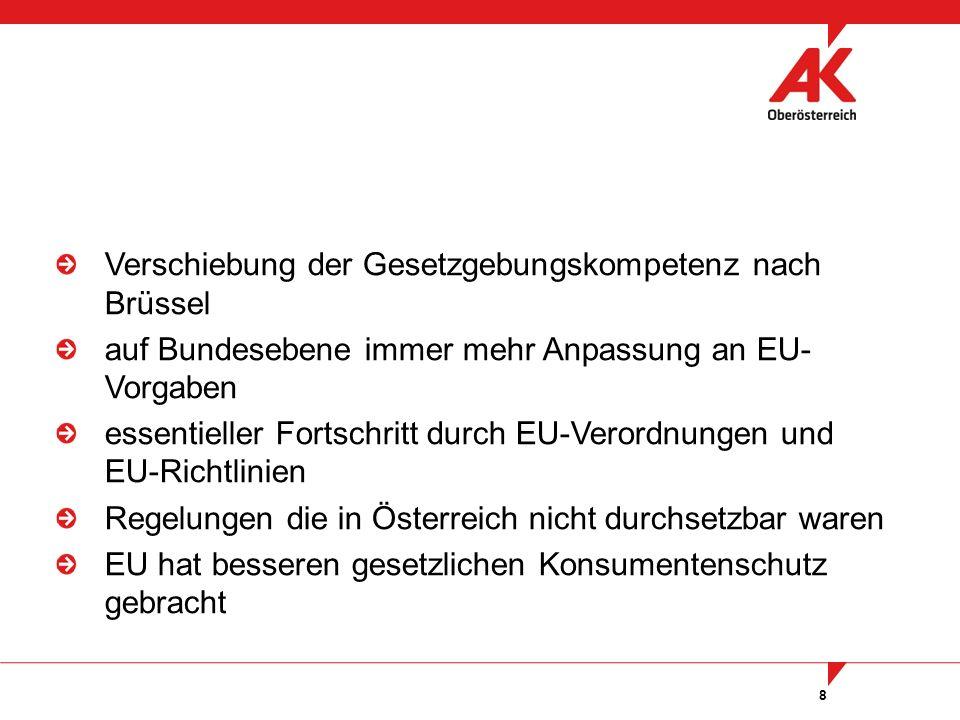 8 Verschiebung der Gesetzgebungskompetenz nach Brüssel auf Bundesebene immer mehr Anpassung an EU- Vorgaben essentieller Fortschritt durch EU-Verordnungen und EU-Richtlinien Regelungen die in Österreich nicht durchsetzbar waren EU hat besseren gesetzlichen Konsumentenschutz gebracht