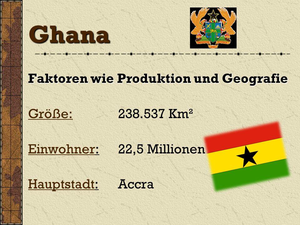 Ghana Faktoren wie Produktion und Geografie Größe:238.537 Km² Einwohner:22,5 Millionen Hauptstadt:Accra