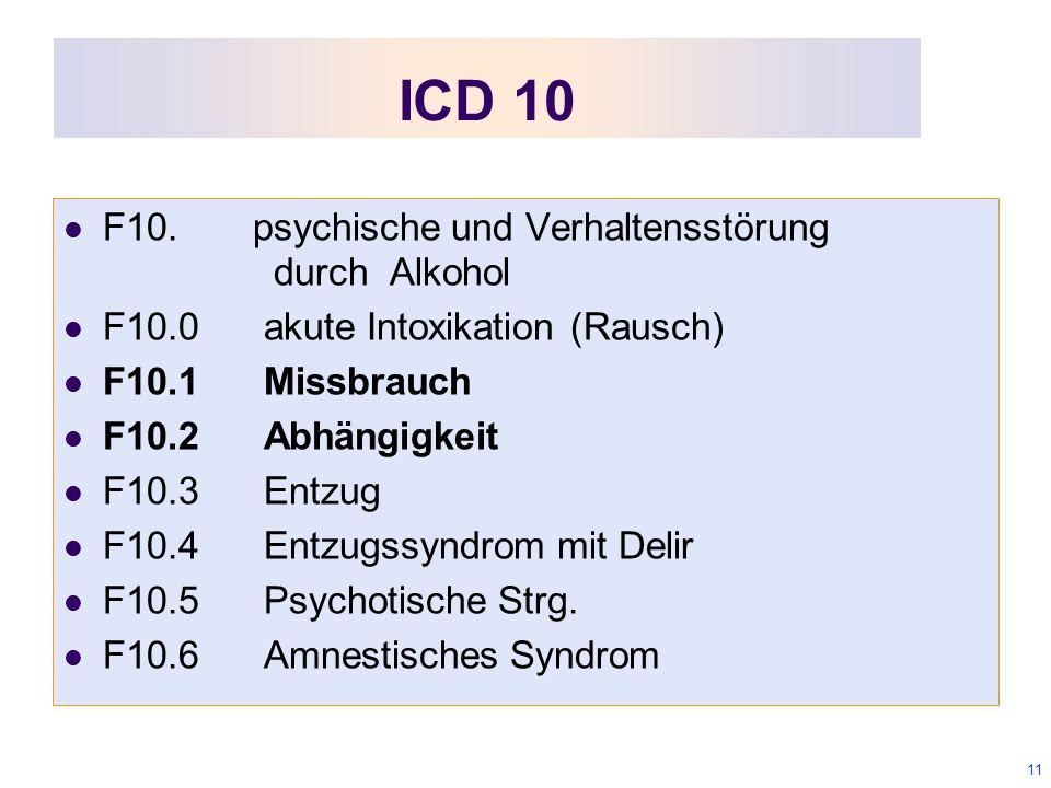 11 ICD 10 F10.
