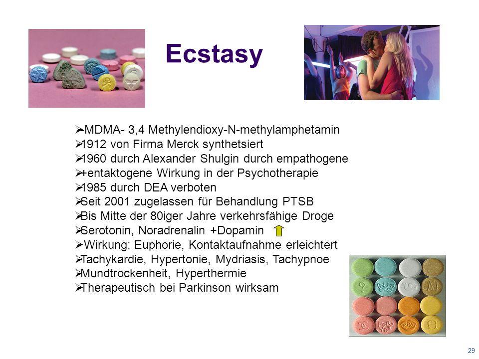 29 Ecstasy  -MDMA- 3,4 Methylendioxy-N-methylamphetamin  1912 von Firma Merck synthetsiert  1960 durch Alexander Shulgin durch empathogene  +entaktogene Wirkung in der Psychotherapie  1985 durch DEA verboten  Seit 2001 zugelassen für Behandlung PTSB  Bis Mitte der 80iger Jahre verkehrsfähige Droge  Serotonin, Noradrenalin +Dopamin  Wirkung: Euphorie, Kontaktaufnahme erleichtert  Tachykardie, Hypertonie, Mydriasis, Tachypnoe  Mundtrockenheit, Hyperthermie  Therapeutisch bei Parkinson wirksam