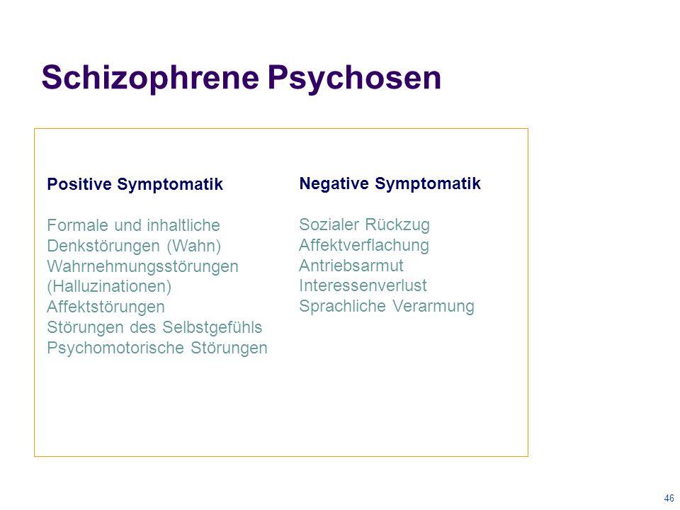 46 Schizophrene Psychosen Positive Symptomatik Formale und inhaltliche Denkstörungen (Wahn) Wahrnehmungsstörungen (Halluzinationen) Affektstörungen Störungen des Selbstgefühls Psychomotorische Störungen Negative Symptomatik Sozialer Rückzug Affektverflachung Antriebsarmut Interessenverlust Sprachliche Verarmung