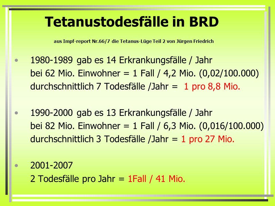 Tetanustodesfälle in BRD aus Impf-report Nr.66/7 die Tetanus-Lüge Teil 2 von Jürgen Friedrich 1980-1989 gab es 14 Erkrankungsfälle / Jahr bei 62 Mio.