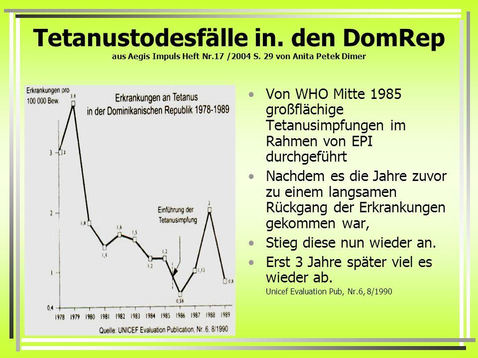 Tetanustodesfälle in. den DomRep aus Aegis Impuls Heft Nr.17 /2004 S. 29 von Anita Petek Dimer Von WHO Mitte 1985 großflächige Tetanusimpfungen im Rah