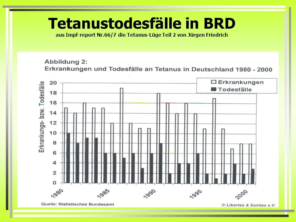 Tetanustodesfälle in BRD aus Impf-report Nr.66/7 die Tetanus-Lüge Teil 2 von Jürgen Friedrich