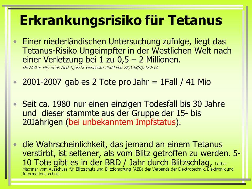 Erkrankungsrisiko für Tetanus Einer niederländischen Untersuchung zufolge, liegt das Tetanus-Risiko Ungeimpfter in der Westlichen Welt nach einer Verl