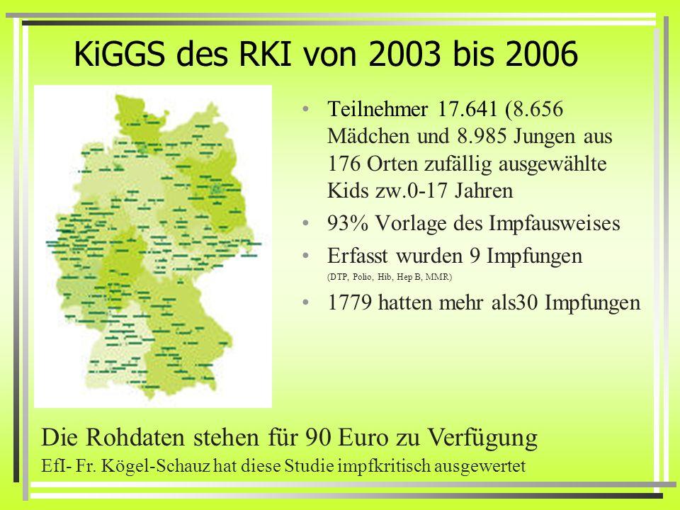 KiGGS des RKI von 2003 bis 2006 Teilnehmer 17.641 (8.656 Mädchen und 8.985 Jungen aus 176 Orten zufällig ausgewählte Kids zw.0-17 Jahren 93% Vorlage d