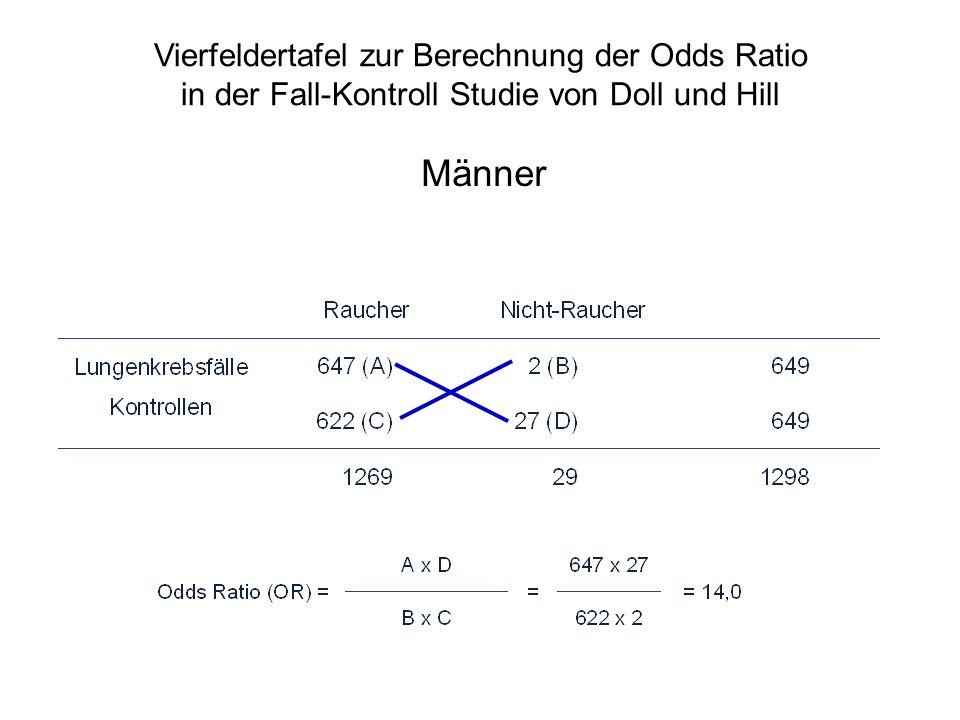 Vierfeldertafel zur Berechnung der Odds Ratio in der Fall-Kontroll Studie von Doll und Hill Männer