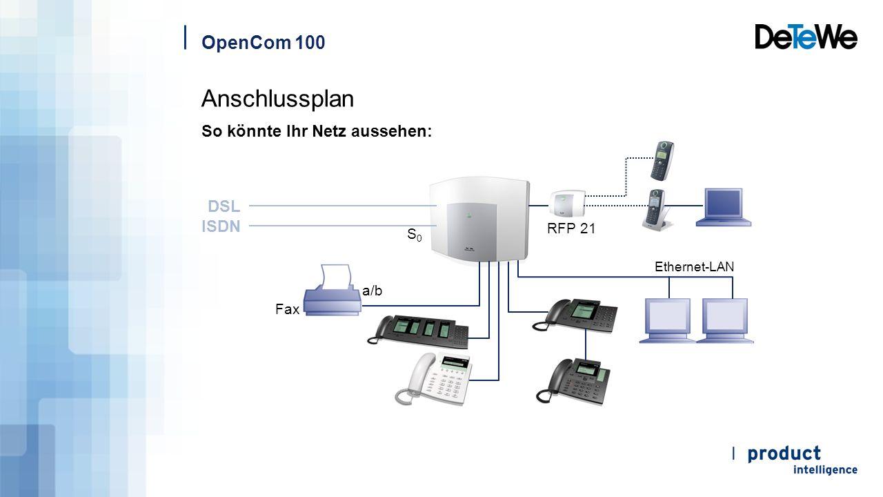 OpenCom 100 Anschlussplan So könnte Ihr Netz aussehen: Fax a/b S0S0 RFP 21 Ethernet-LAN DSL ISDN