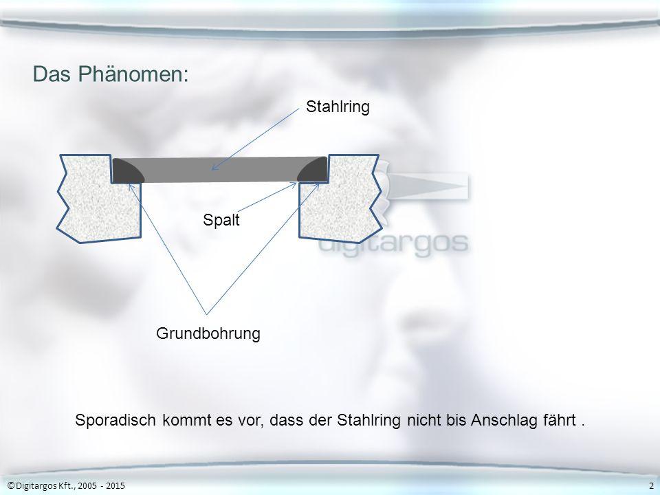 ©Digitargos Kft., 2005 - 20152 Das Phänomen: Grundbohrung Stahlring Spalt Sporadisch kommt es vor, dass der Stahlring nicht bis Anschlag fährt.