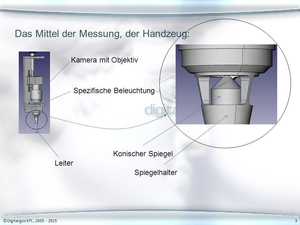Das Mittel der Messung, der Handzeug: Kamera mit Objektiv Spezifische Beleuchtung Konischer Spiegel ©Digitargos Kft., 2005 - 20153 Spiegelhalter Leiter
