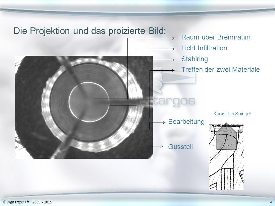 Die Projektion und das proizierte Bild: ©Digitargos Kft., 2005 - 20154 Raum über Brennraum Licht Infiltration Stahlring Treffen der zwei Materiale Bearbeitung Gussteil Konischer Spiegel