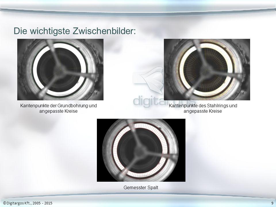 Die wichtigste Zwischenbilder: ©Digitargos Kft., 2005 - 20159 Kantenpunkte der Grundbohrung und angepasste Kreise Kantenpunkte des Stahlrings und angepasste Kreise Gemesster Spalt